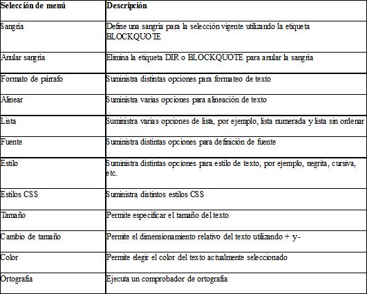 Tabla 3-6    Menú Texto de Dreamweaver