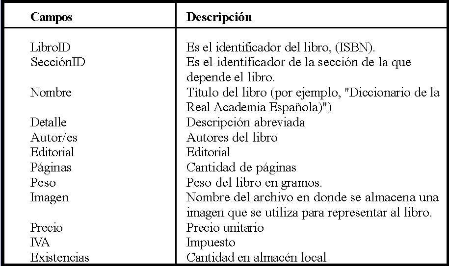 libro.net014