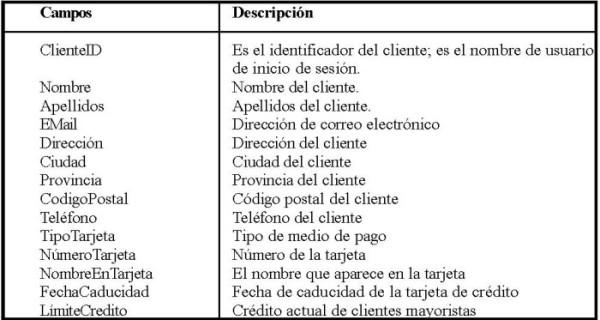 libro.net016