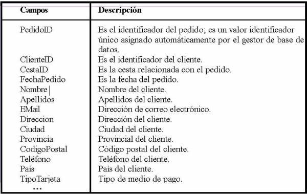 libro.net019