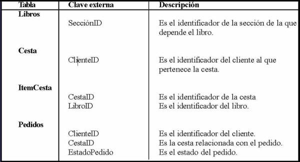 libro.net021