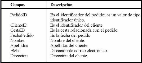 libro.net023