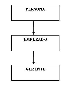 librophp007